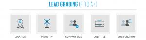 Pardot Lead Grading